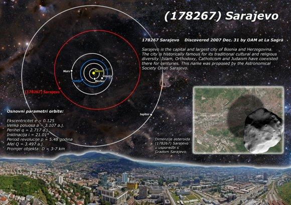 asteroid-dobio-ime-sarajevo